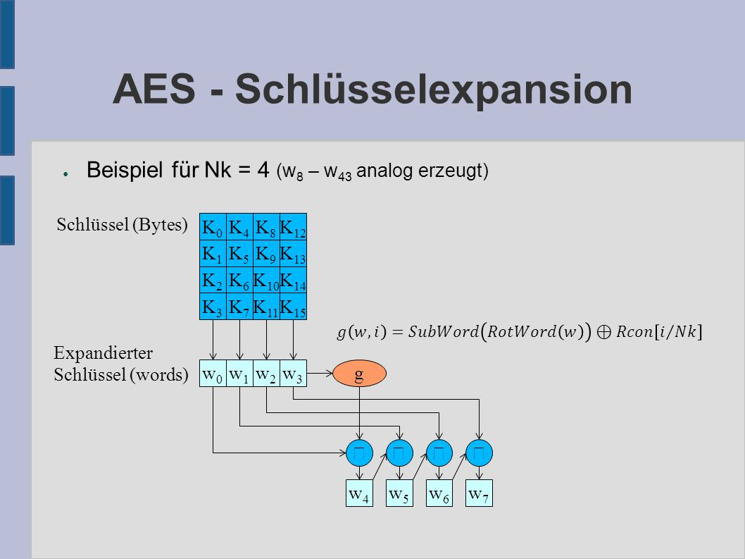 AES - Entschlüsselung DeCipher(byte[4,Nb] in, word[Nk] k) returns byte[4,Nb] { byte[4,Nb] state = in; word[Nb*(Nr+1)] w = KeyExpansion(k); state = AddRoundKey(state, w[Nr*Nb to (Nr+1)*Nb-1]); for (round = Nr-1 downto 1) { state = InvShiftRows(state); state = InvSubBytes(state); state = AddRoundKey(state, w[round*Nb to (round+1)*Nb-1]); state = InvMixColumns(state); } state = InvShiftRows(state); state = InvSubBytes(state); state = AddRoundKey(state, w[0 to Nb-1]); return state; }