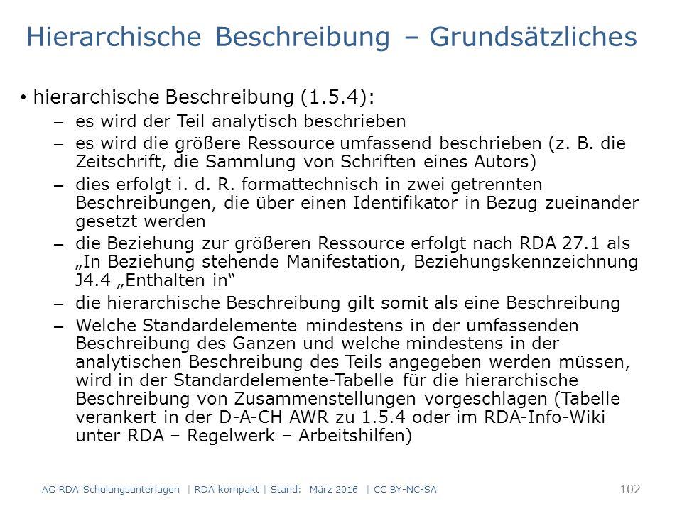 Hierarchische Beschreibung – Empfehlung Nachnutzung hierarchische Beschreibung (1.5.4): – eine nach 1.5.2.