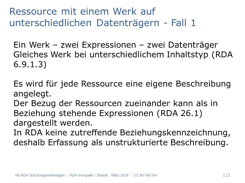 RDAElementErfassung 2.3.2Haupttitel Schnall dich an, sonst stirbt ein Einhorn 2.4Verantwortlichkeitsangabe Johannes Hayers, Felix Achterwinter 3.2Medientypohne Hilfsmittel zu benutzen 3.3DatenträgertypBand 3.4Umfang255 Seiten 6.9InhaltstypText 26.1 In Beziehung stehende Expression Erscheint auch als Hörbuch Ressource mit einem Werk auf unterschiedlichen Datenträgern - Fall 1 Ein Werk – zwei Expressionen – zwei Datenträger -> In Form einer unstrukturierten Beschreibung gemäß RDA 24.4.3 AG RDA Schulungsunterlagen | RDA kompakt | Stand: März 2016 | CC BY-NC-SA 123