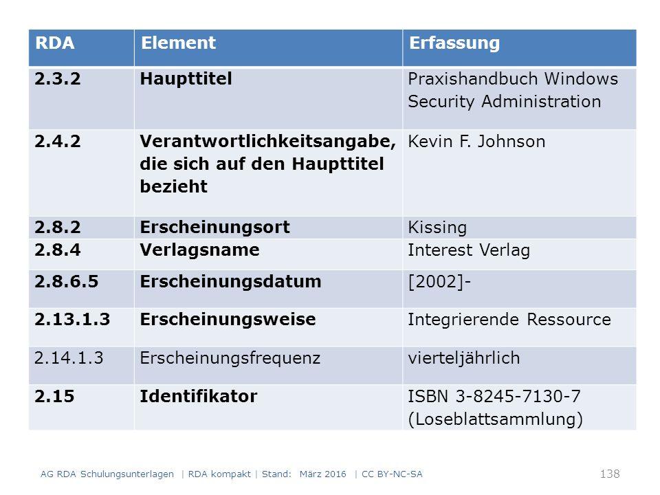 139 RDAElementErfassung 2.17.13.4 Anmerkung: Iteration, die als Grundlage für die Identifizierung einer IR verwendet wird Identifizierung der Ressource nach: Grundwerk Oktober 2002 3.2Medientyp ohne Hilfsmittel zu benutzen 3.3DatenträgertypBand 3.4.1.10 Umfang einer unvollständigen Ressource Bände (Loseblattsammlung) 3.5Maße23 cm 6.2.2 Bevorzugter Titel des Werks Praxishandbuch Windows Security Administration 6.9InhaltstypText 6.11Sprache der Expressionger AG RDA Schulungsunterlagen | RDA kompakt | Stand: März 2016 | CC BY-NC-SA
