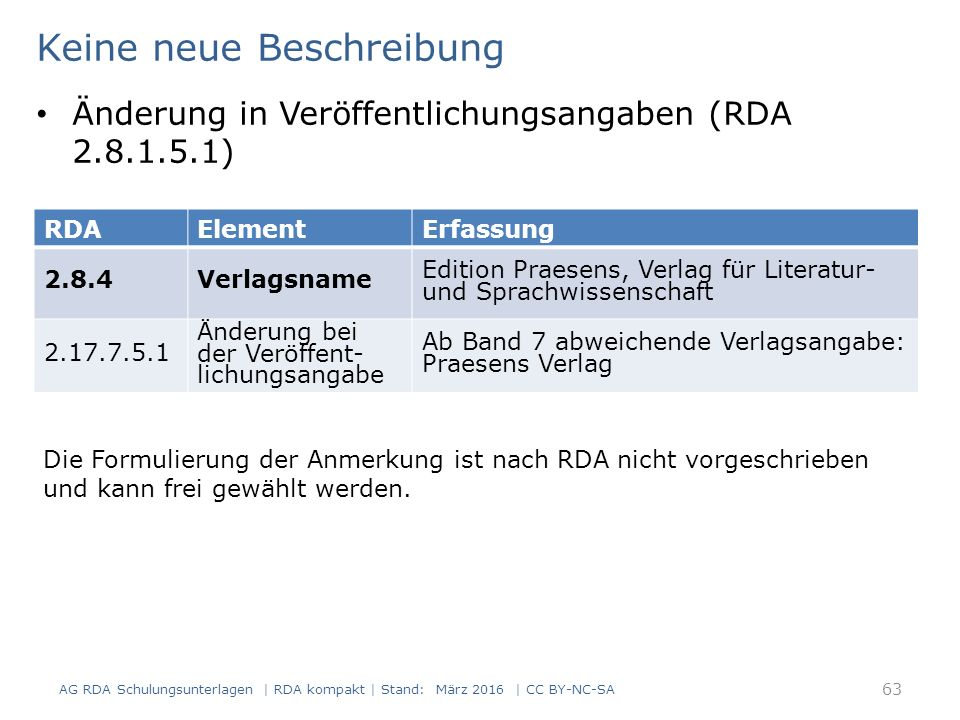AG RDA Schulungsunterlagen | RDA kompakt | Stand: März 2016 | CC BY-NC-SA 64 RDAElementErfassung 2.8.4VerlagsnameLang 2.17.7.5.1 Änderung bei der Veröffent- lichungsangabe Ab Band 2 anderer Verlag: Frommann- Holzboog Keine neue Beschreibung Änderung in Veröffentlichungsangaben (RDA 2.8.1.5.1) Die Formulierung der Anmerkung ist nach RDA nicht vorgeschrieben und kann frei gewählt werden.
