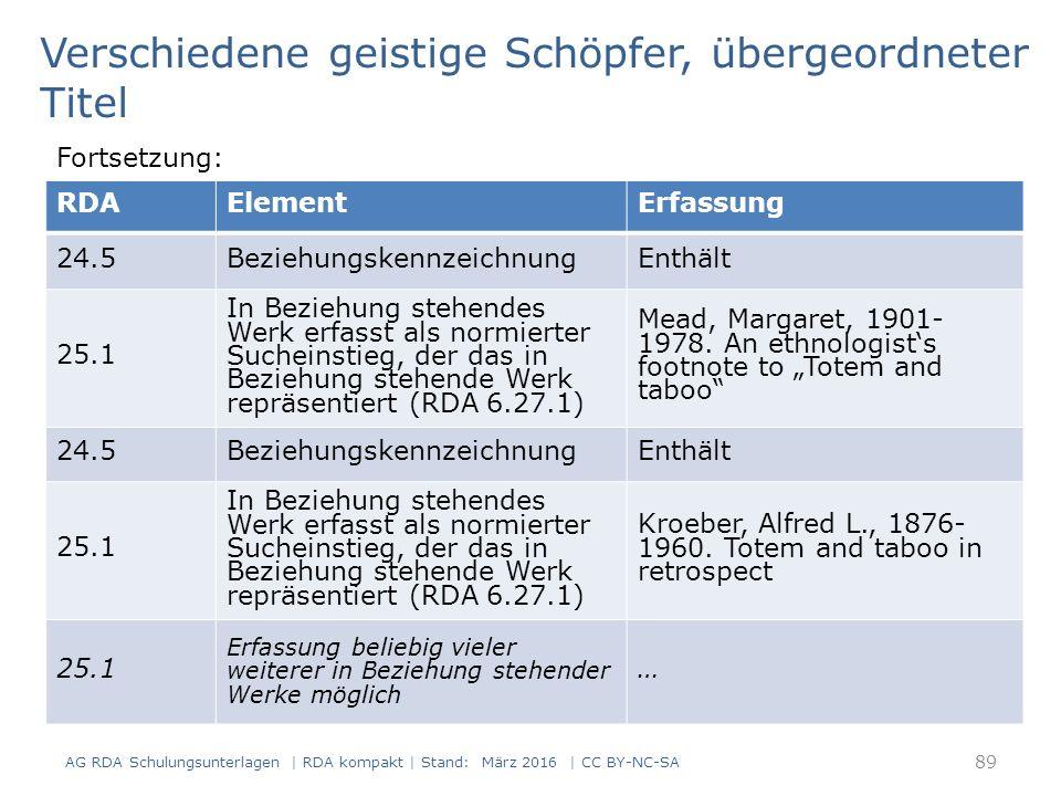 90 RDAElementErfassung 2.3.2Haupttitel100 Jahre Totem und Tabu 2.4.2 Verantwortlichkeitsan- gabe, die sich auf den Haupttitel bezieht Eberhard Th.