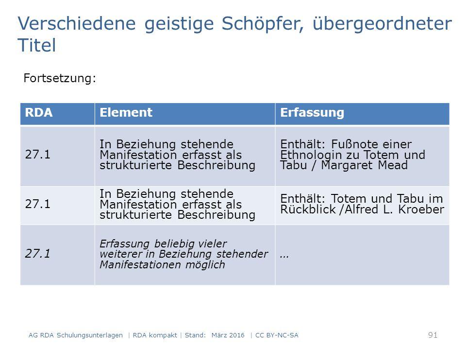 92 RDAElementErfassung 2.3.2Haupttitel100 Jahre Totem und Tabu 2.4.2 Verantwortlichkeitsan- gabe, die sich auf den Haupttitel bezieht Eberhard Th.
