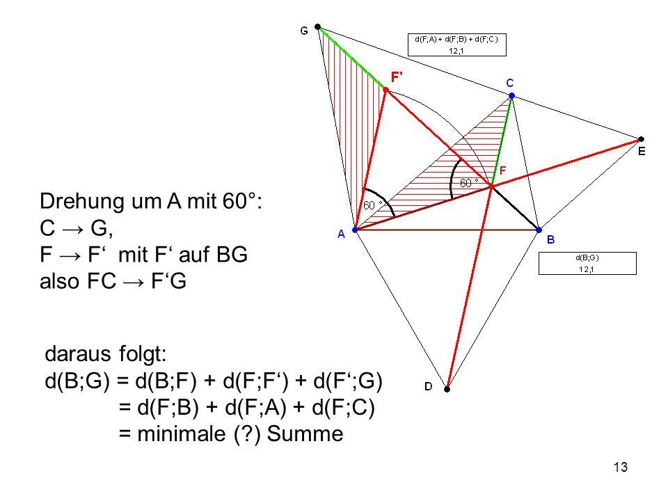 14 gleiches Verfahren für einen Konkurrenzpunkt K auch für K ist d(K;B) + d(K;A) + d(K;C) = d(B;K) + d(K;K') + d(K';G) aber d(B;K) + d(K;K') + d(K';G) > d(B;G) = d(F;A) + d(F;B) + d(F;C) wegen der Dreiecksungleichung ■ Beweis von J.E.Hofmann 1929