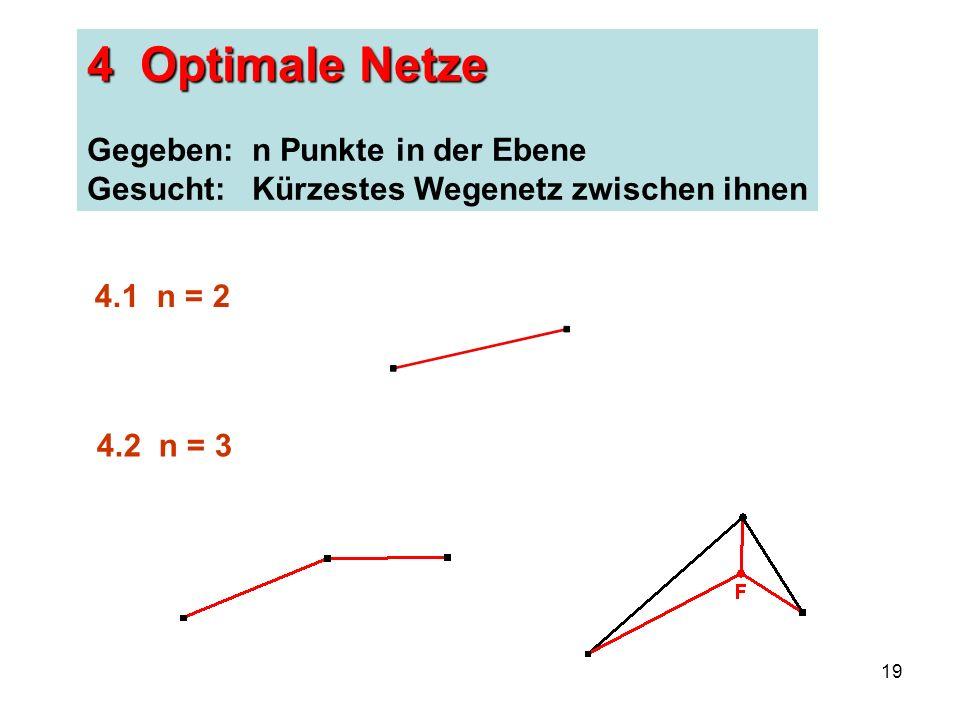 20 4.3 n = 4 zunächst: die 4 Ecken des Einheitsquadrats w = 3 w = 2√2 ≈ 2,8 w = 1 + √3 ≈ 2,7
