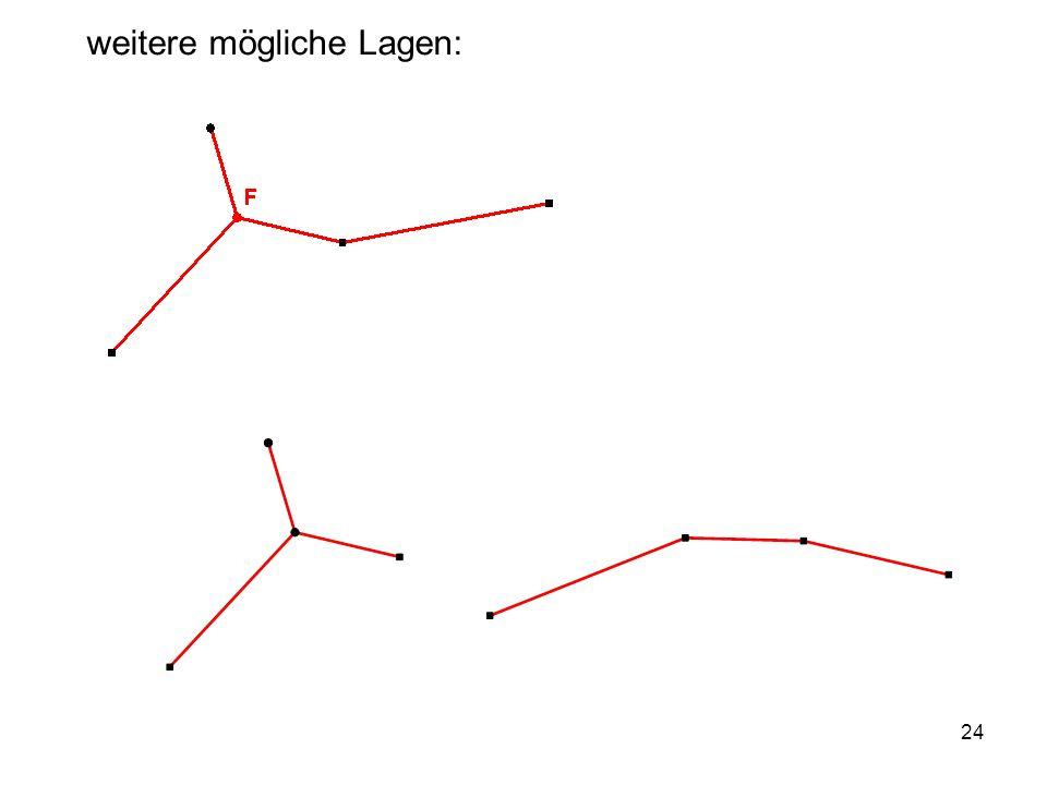 25 4.4 n = 5 hier nur: regelmäßiges Fünfeck mit Seitenlänge 1 w ≈ 3,89 w = 4