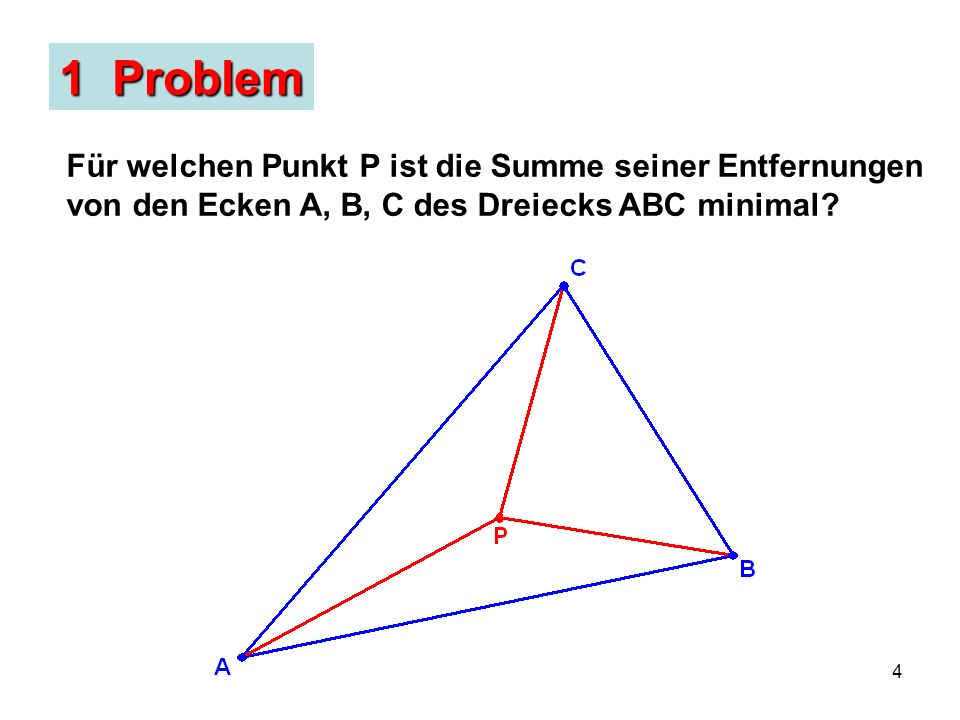 5 Pierre de Fermat (1601-1665) stellt dieses Problem 1643 in Methodus de maximis et minimis vor.