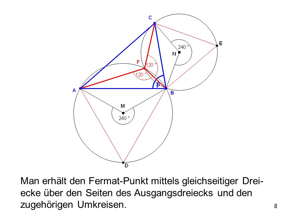 9 Aber Vorsicht: Ist  > 120°, liegt F außerhalb und trägt nicht mehr die minimale Summe.