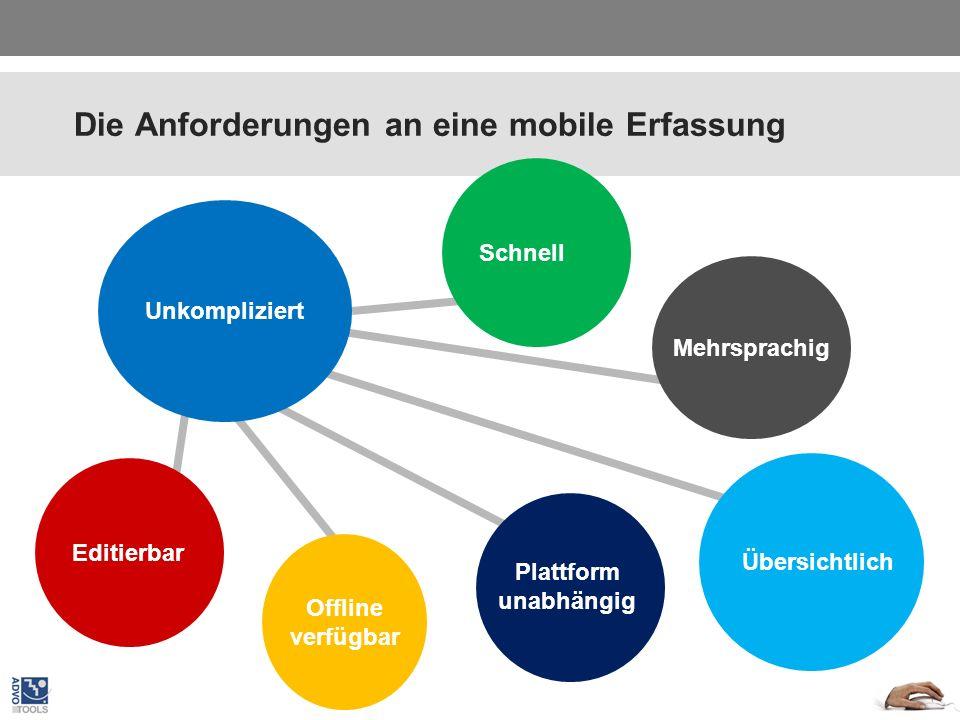 Die Anforderungen an eine mobile Erfassung Plattform unabhängig Die Erfassung kann auf einem mobilen Endgerät z.B.