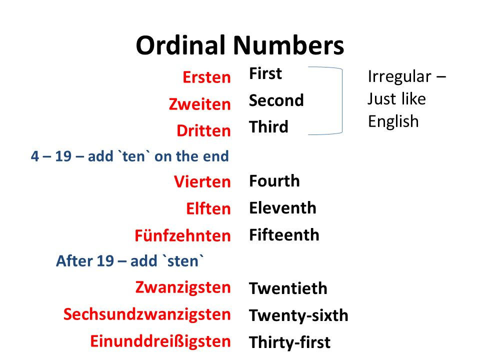 1.On 5 th January 2.On 21st February 3.On 12 th March 4.On 25 th April 5.On 3 rd May 6.On 31 st June 7.On 19 th August 8.On 2 nd December On – am 4 – 19 – add `ten` on the end After 19 – add `sten`