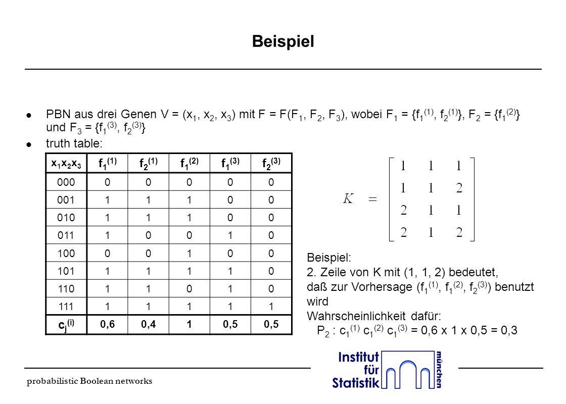 probabilistic Boolean networks Beispiel l PBN aus drei Genen V = (x 1, x 2, x 3 ) mit F = F(F 1, F 2, F 3 ), wobei F 1 = {f 1 (1), f 2 (1) }, F 2 = {f 1 (2) } und F 3 = {f 1 (3), f 2 (3) } l truth table: x1x2x3x1x2x3 f 1 (1) f 2 (1) f 1 (2) f 1 (3) f 2 (3) 00000000 00111100 01011100 01110010 10000100 10111110 11011010 11111111 c j (i) 0,60,410,5 Beispiel: Wahrscheinlichkeit, vom Zustand 110 nach 100 zu kommen: Pr{(1, 1, 0) (1, 0, 0)} in der Wahrheitstabelle muß überprüfen, durch welche Kombination von f j (i) man auf (1, 0, 0) kommt: entweder (f 1 (1), f 1 (2), f 1 (3) ) oder (f 2 (1), f 1 (2), f 1 (3) ) beide Möglichkeiten korrespondieren mit der 2.
