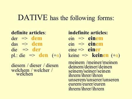 DATIVE has the following forms: definite articles: der => dem das => dem die => der pl.: die => den (+n) diesem / dieser / diesen welchem / welcher / welchen.