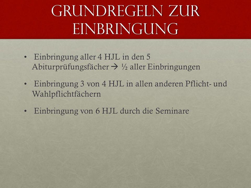 Pflicht- /Wahlpflichtfächer FachHJL Deutsch4 Mathematik4 Fortgeführte Fremdsprache (E, L, F)4 Religion3 G/Sk3 Geo oder WR3 Ku / Mu3 Naturwissenschaft4 / 3 + 1 4.