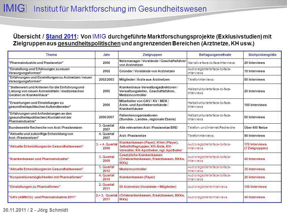 30.11.2011 / 3 - Jörg Schmidt IMIG Institut für Marktforschung im Gesundheitswesen Problemfelder Kontakt zwischen GKV und Pharmaunternehmen Der Kontakt verläuft aus GKV-Sicht - nach wie vor - nicht zufriedenstellend Es gibt -nach wie vor- Pharmaunternehmen, die zu produkt- und umsatzorientiert ihre Angebote vortragen Die Verhandlungsangebote und das Vorgehen bei Verhandlungen (Verträge/ Kooperationen) finden - nach wie vor - nicht auf Augenhöhe statt Der Informationsstand und die Qualität auf Seiten der Pharmaunternehmen bietet – nach wie vor – nicht immer ausreichend Kompetenz an Die Vertragsangebote sind zum Teil nicht eindeutig genug und nachvollziehbar Die Konzepte/Vertragsangebote leiden immer wieder unter zu starkem Einfluss der Headquarter-Zentrale Das Interesse an für beide Seiten realistischen und positiven Kooperationsver- trägen wird - nach wie vor - vermisst