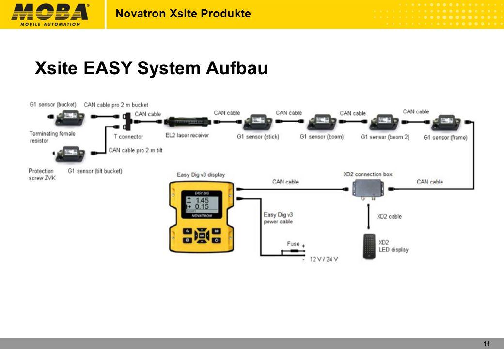 15 Novatron Xsite Produkte Xsite EASY 2D Bagger System Ermittlung von Tiefe, Abstand und Schrägen Messen von Tiefe und Abstand Messen von Schrägen Baggern mit Laserreferenz Baggern unter Wasser (Seewasserfeste Sensoren) Baggern mit Querneigung Höhenalarm