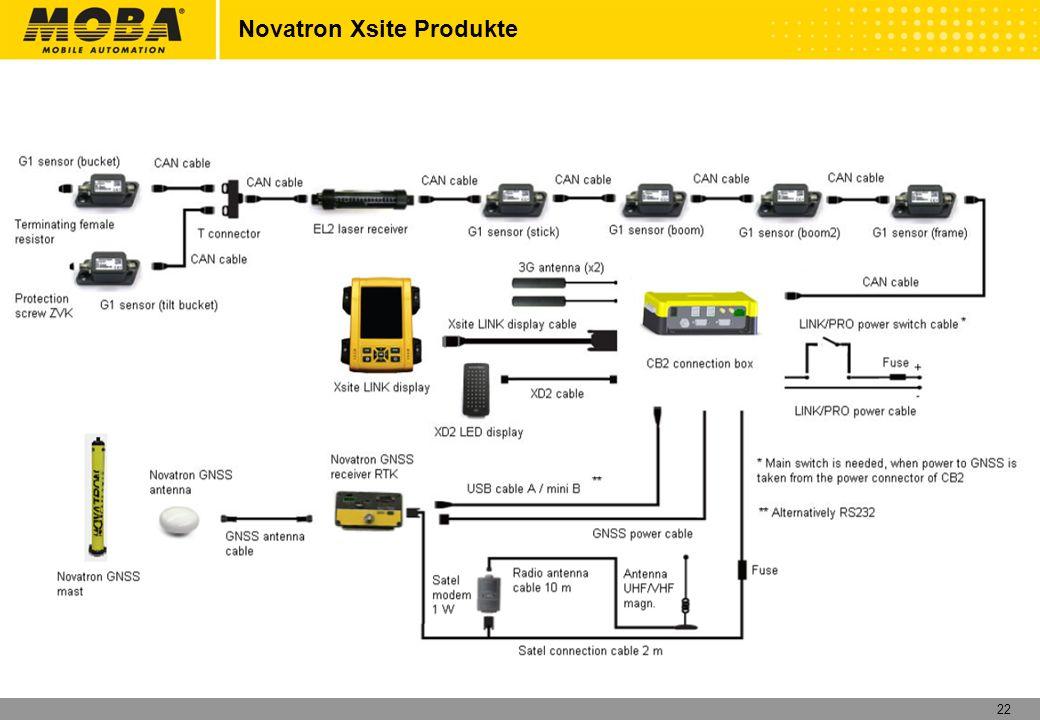 23 Novatron Xsite Produkte 3D Grundsystem Erstellen Sie Ihr eigenes 3D Model und dokumentieren Sie die ausgeführte Arbeit GNSS System mit einem Empfänger Profile 2D Zeichnungen Dokumentation Fernwartung Xsite Link