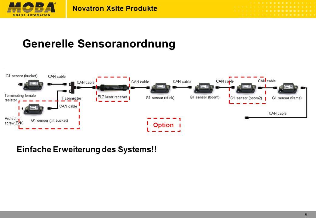 6 Novatron Xsite Produkte Besondere Merkmale der Systeme CAN-bus basierende Systeme Alle Winkelsensoren sind beheizt Alle Systeme sind mit Oberwagensensor ausgerüstet Alle Sensoren messen die X,Y,Z - Achsen Korrektur von Kipp- und Seitenwinkel Alle Sensoren können mit jedem System arbeiten