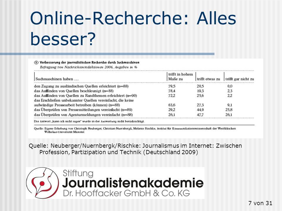 8 von 31 Aufgaben von Journalisten Wie hat das Internet Ihre Rolle verändert.