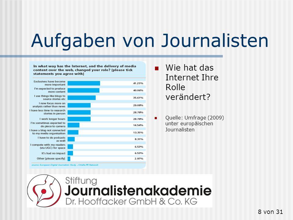 9 von 31 Berufsbilder im Online-Journalismus Video-Reporter/in Autor/in Redakteur/in (Content-Manager) Producer Data Journalist Social Media Manager...