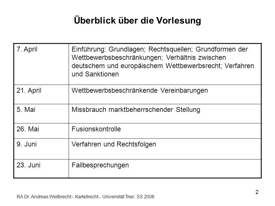 3 1.Einführung: Überblick Grundlagen- Warum Wettbewerb.
