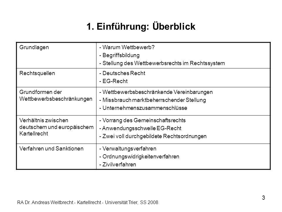 4 1.1.Grundlagen Warum Wettbewerb.