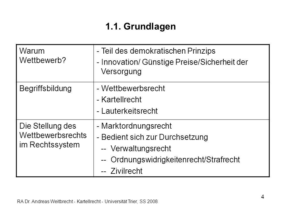 5 1.2 Die wichtigsten Rechtsquellen Deutschland- Gesetz gegen Wettbewerbsbeschränkungen - Zahlreiche Novellen - 7.