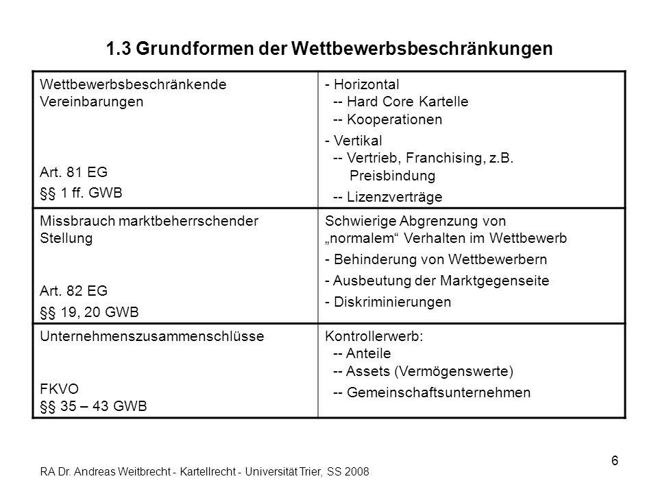 7 1.4 (1) Verhältnis zwischen deutschem und europäischem Kartellrecht – Überblick Vorrang des Gemeinschaftsrechts -- Allgemein: Costa./.Enel, Slg.