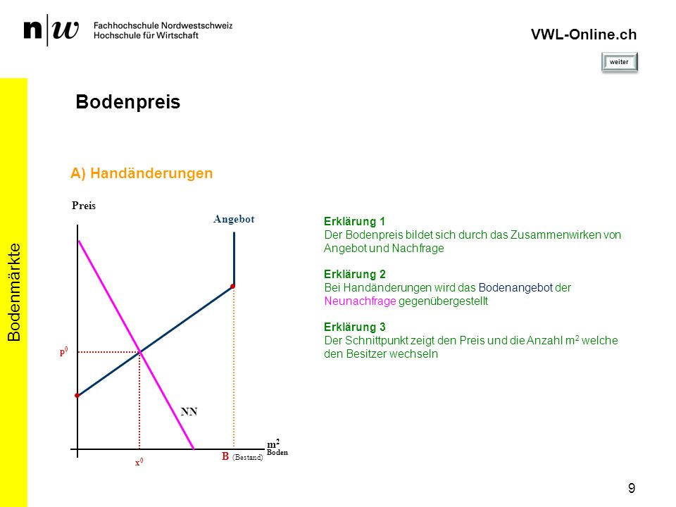10 Bodenmärkte VWL-Online.ch Bodenpreis Angebot Preis m 2 Boden B (Bestand) B) Gesamtmarkt Erklärung 1 Beim Gesamtmarkt wird das die Gesamtnachfrage dem gesamten Bodenbestand gegenübergestellt Erklärung 2 In diesem Diagramm ist lediglich der Preis des Bodens ersichtlich.