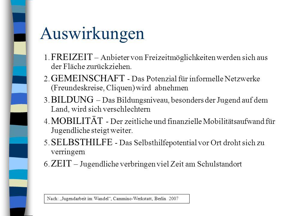 Kirchliche Entwicklungen Veränderung (+/-): - 678 = 42,5% Quelle: Oberkirchenrat