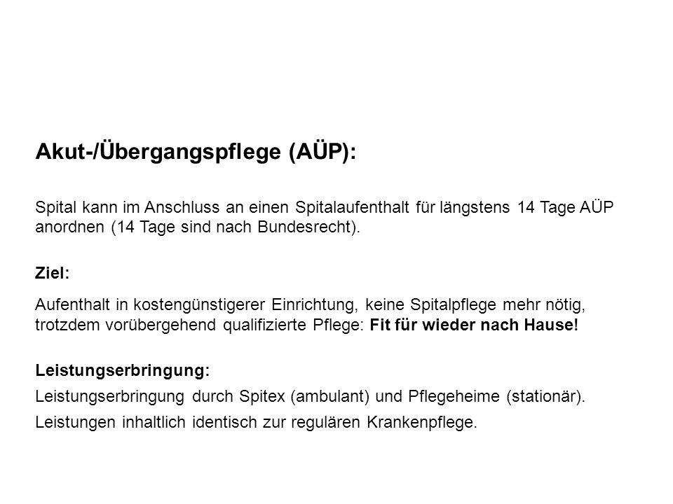 Akut-/Übergangspflege (AÜP): Finanzierung: Nach den Regeln der neuen Spitalfinanzierung (öffentl.