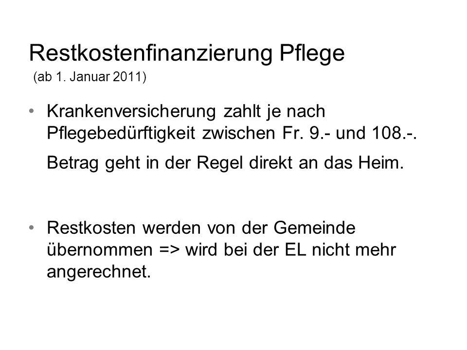 1) Meldewesen Heimtaxen Sehr gute Zusammenarbeit mit CURAVIVA und Gemeinden des Kantons Luzern zahlte sich aus.