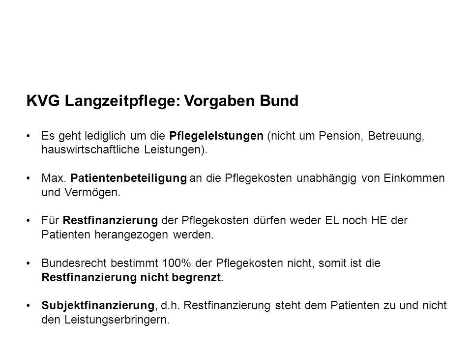 KVG Langzeitpflege: Regelungsspielraum Kanton Allgemeines Rechnungsstellung (Restfinanzierung).