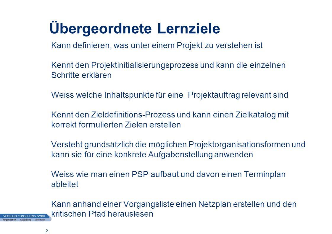 wwgs1.ch 3 Inhalte 1.
