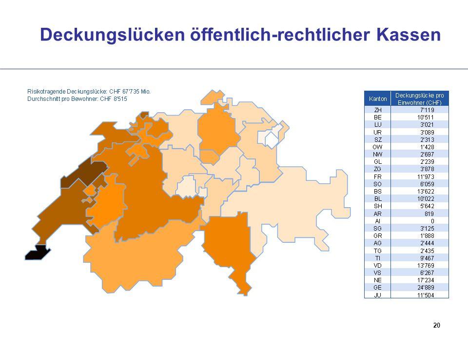 21 Fazit Der zurzeit ausgewiesene technische Deckungsgrad nach Art.