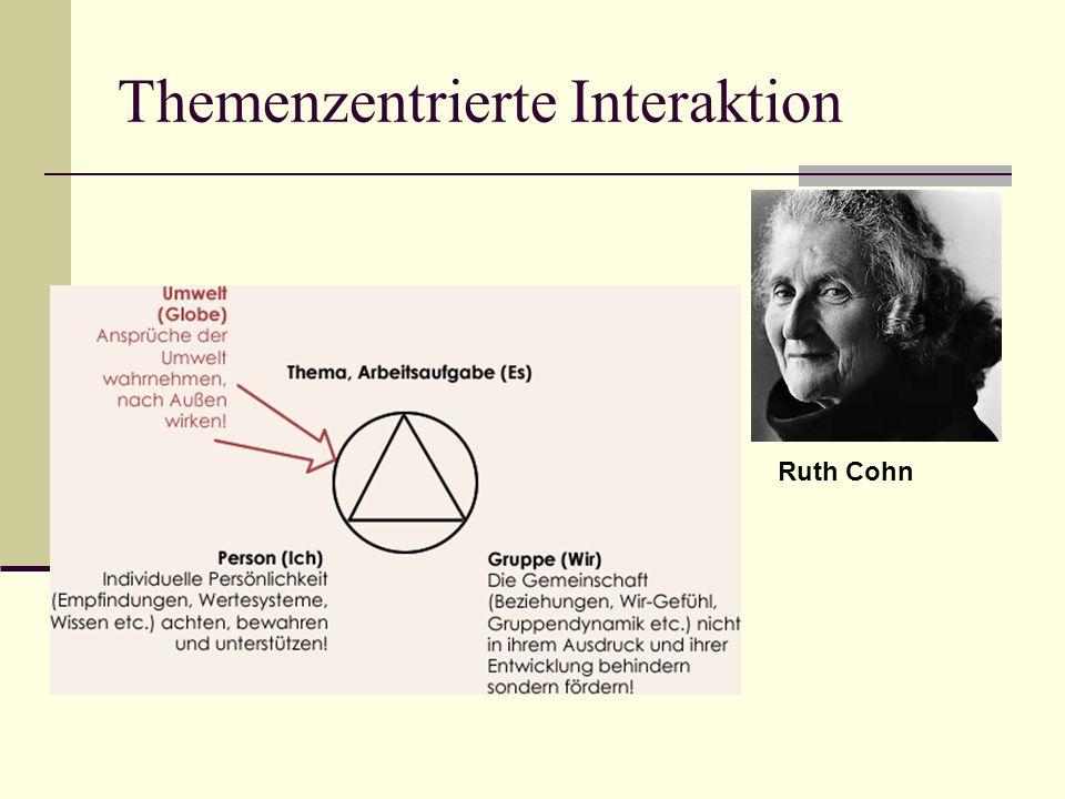 Themenzentrierte Interaktion Ich Wir Thema Die drei Ecken des TZI-Dreiecks stehen für: das ICH der individuellen Bedürfnisse und Stimmungen das WIR als das verbindende Gemeinsame das aktuell zu bewältigende THEMA (nach Cohn)