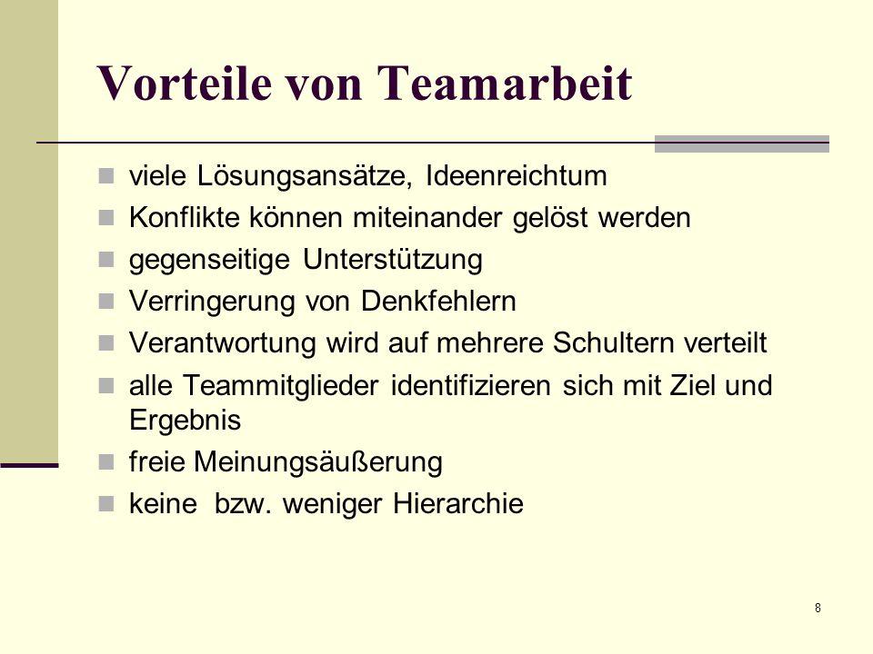 9 Dilemma der Teamarbeit in der Klinik Bardè (1993) Als ein Grundproblem des Teamansatzes in der Klinikbehandlung wird die Tatsache hervorgehoben, dass mehrere Personen an der Behandlung eines Patienten beteiligt sind, die über unterschiedliche professionelle Kompetenzen verfügen und darüberhinaus mit verschiedenen formalen und informalen Machtbefugnissen ausgestattet sind.