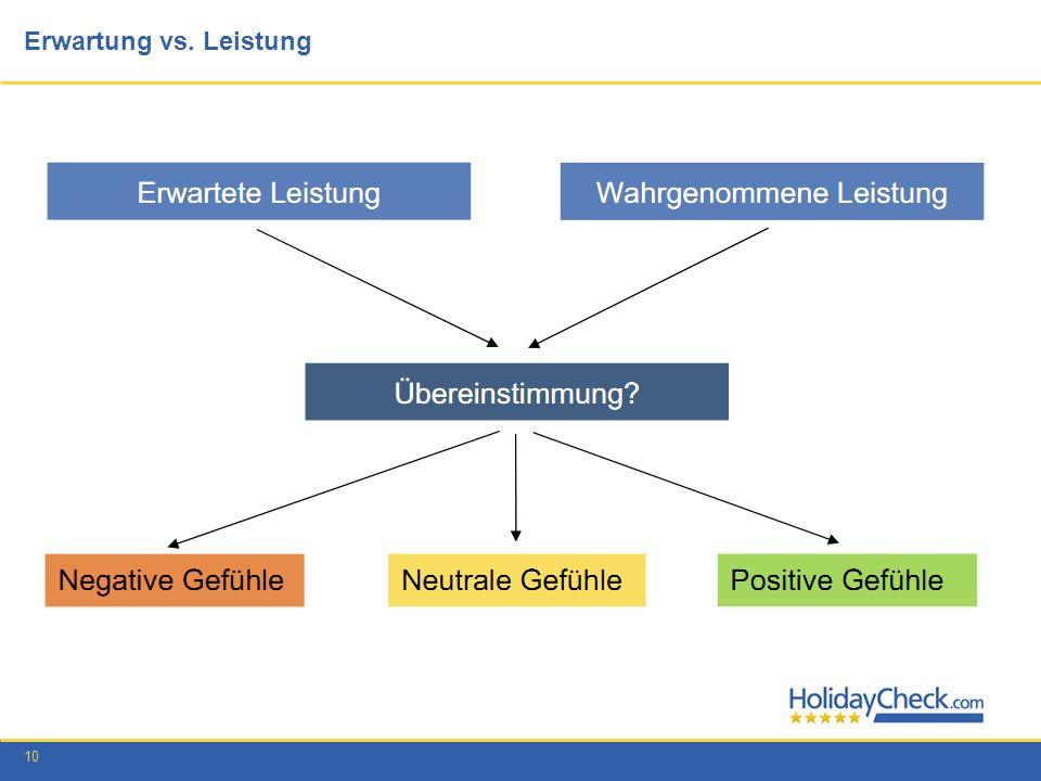 11 Übersicht Präsentation 1.Einführung 2.