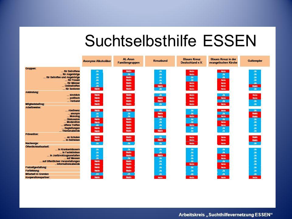 SUCHTSELBSTHILFE ZUR THESEN 7
