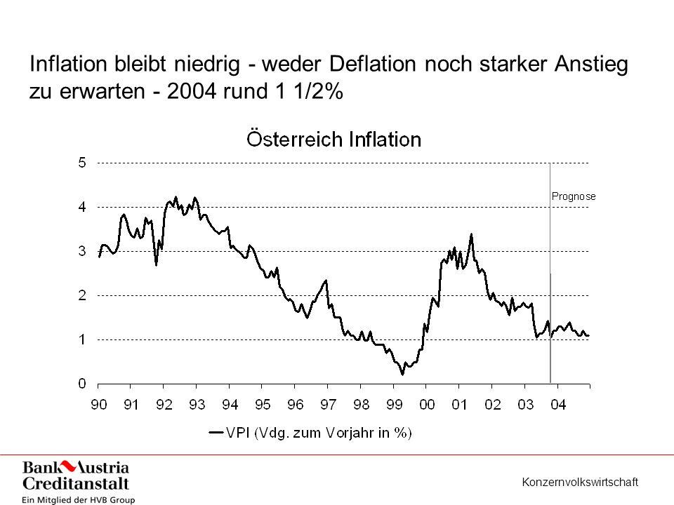 Konzernvolkswirtschaft Aktuelle Stimmung in Österreich - Verbraucher - Erholung Industrie zeigt deutlich steigenden Optimismus