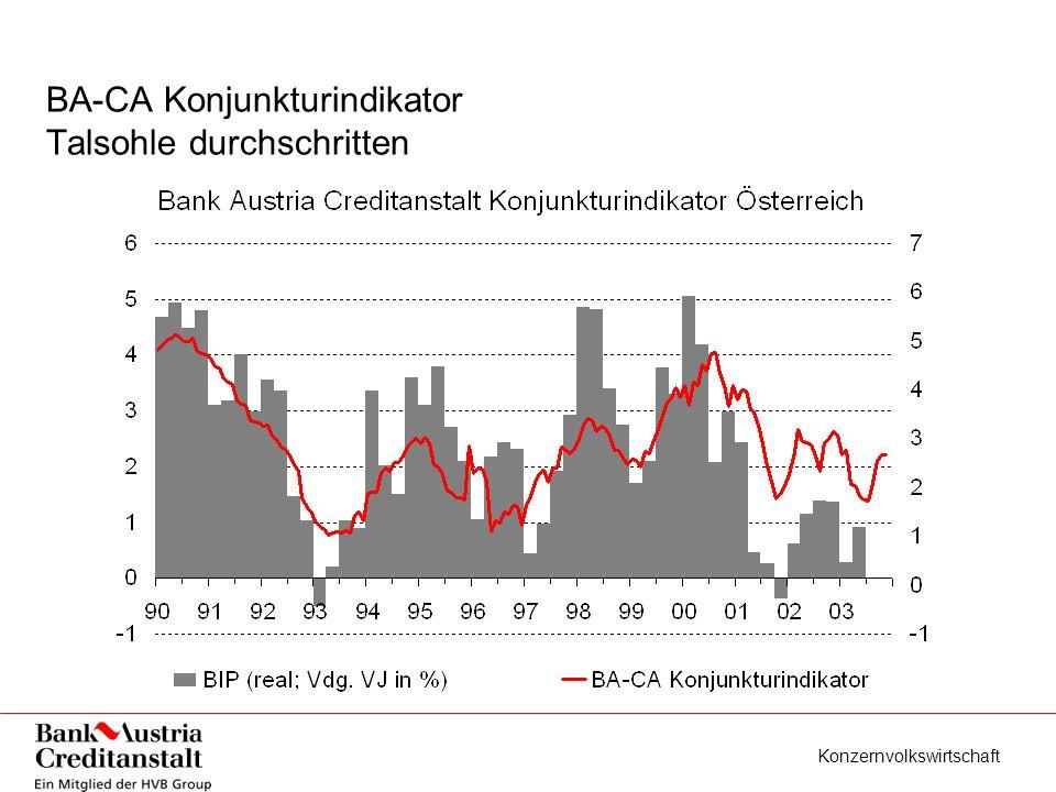 Konzernvolkswirtschaft Prognose für Österreich