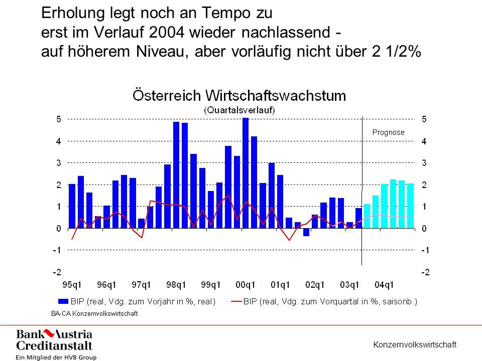 5 Jahre Euro in Österreich Rückblick und Ausblick