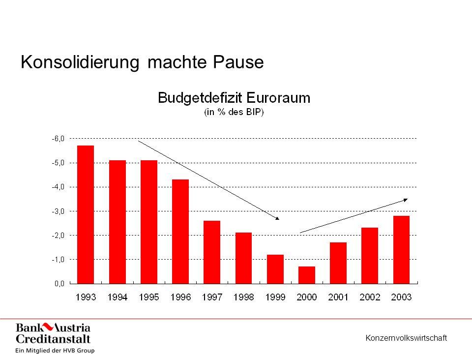 Konzernvolkswirtschaft Österreich - Einnahmenerhöhung 2001 ermöglichte Konjunkturpakete - keine Entlastung 2004