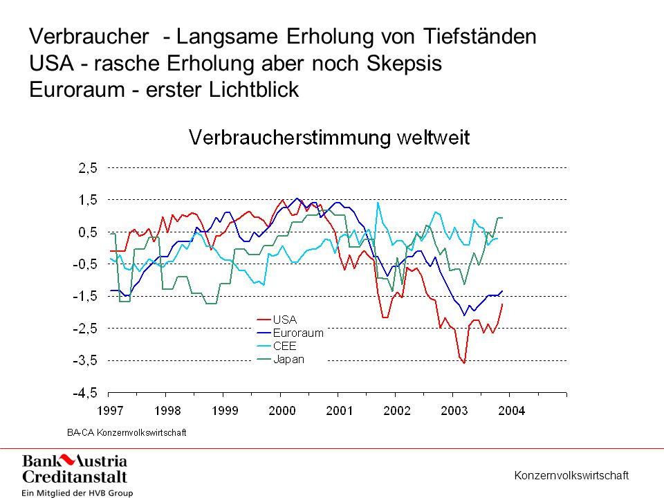 Konzernvolkswirtschaft Österreichs Absatzmärkte: deutliche Stimmungsverbesserung im 2. Halbjahr