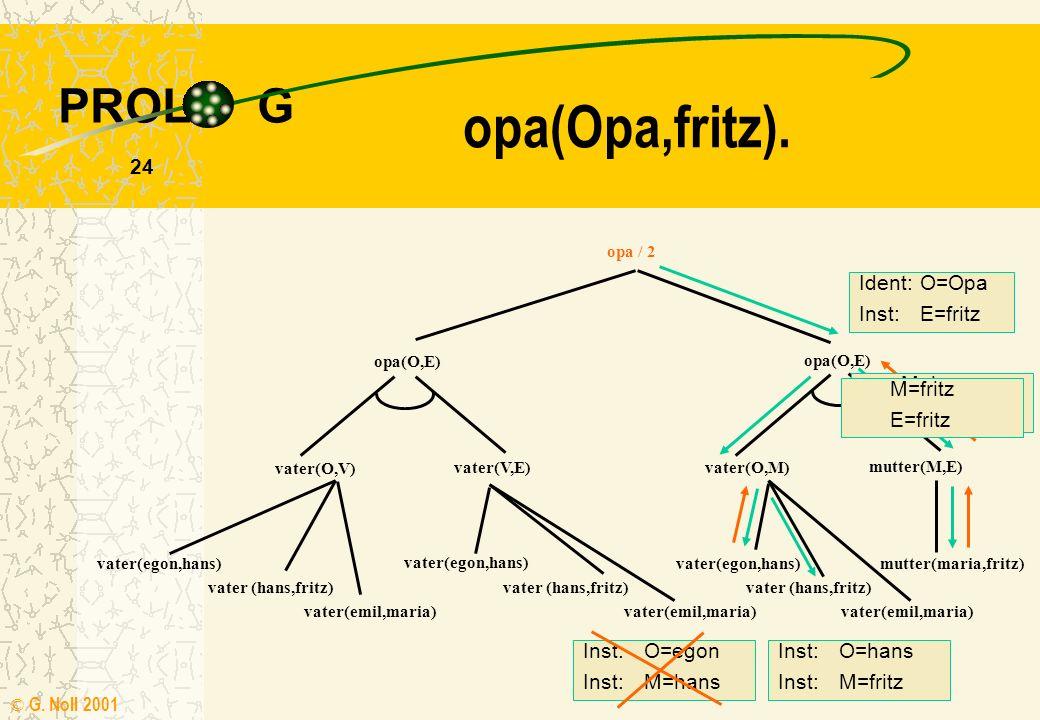 PROL G © G.Noll 2001 24 opa(Opa,fritz).