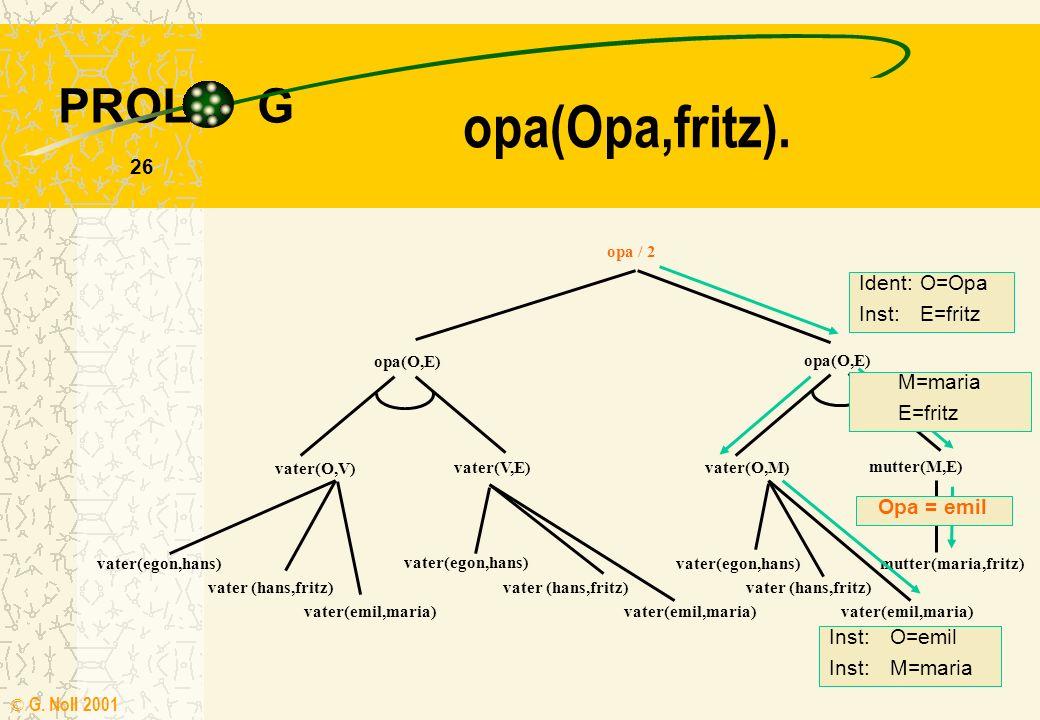 PROL G © G.Noll 2001 26 opa(Opa,fritz).