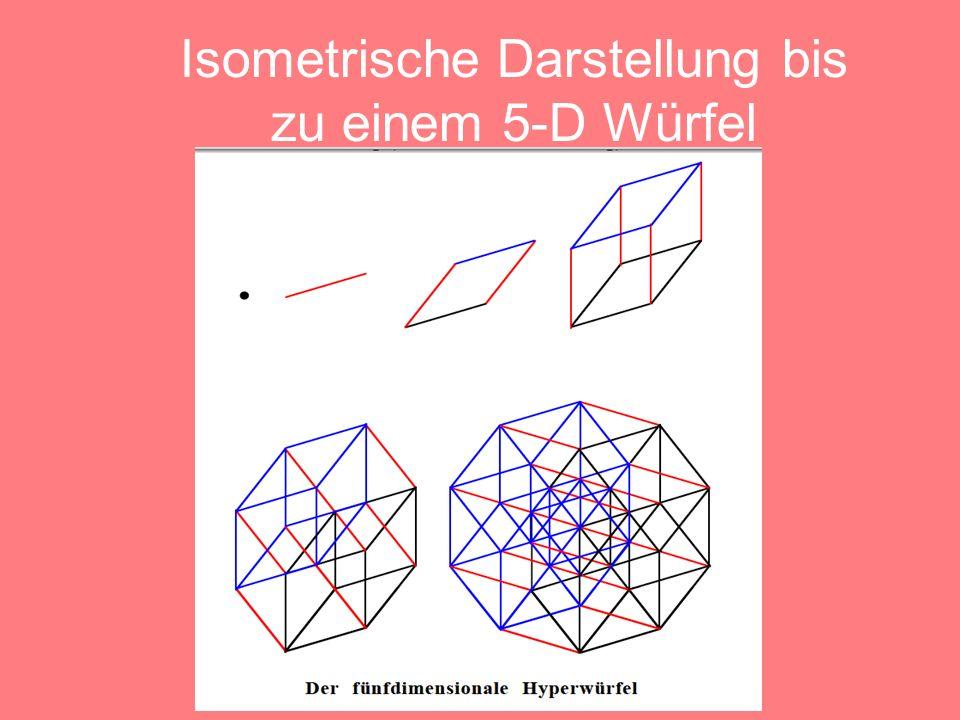 Isometrische Darstellung eines 3-D und 4-D Würfels