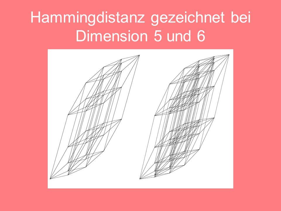 Hammingdistanz gezeichnet bei Dimension 7 und 8