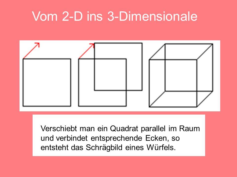 Verschiebt man einen Würfel parallel im Raum und verbindet entsprechende Ecken, so entsteht das Schrägbild eines Hyperkubus.