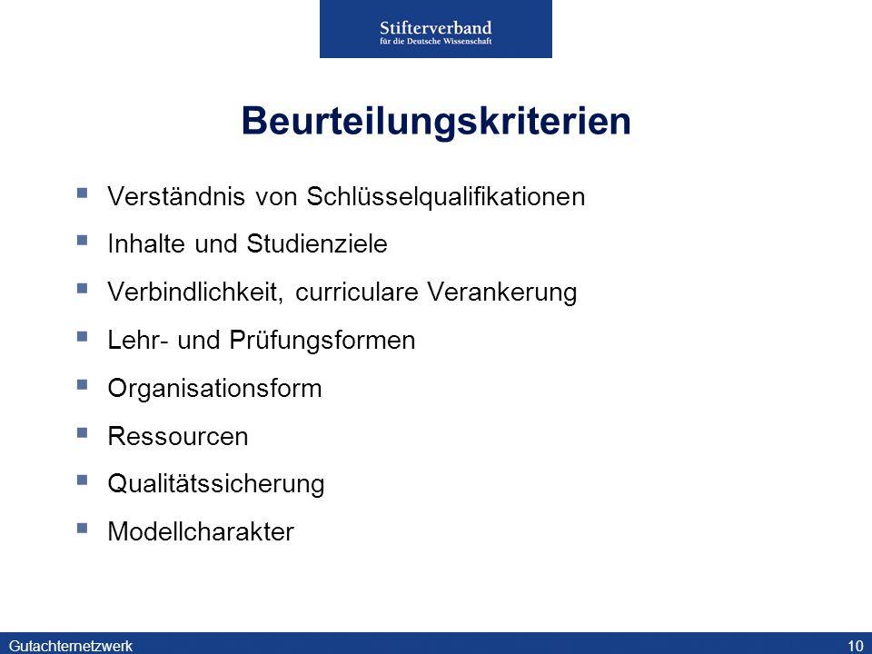 Gutachternetzwerk11 Beurteilungskriterien Verständnis von Schlüsselqualifikationen Inhalte und Studienziele Verbindlichkeit, curriculare Verankerung Lehr- und Prüfungsformen Organisationsform Ressourcen Qualitätssicherung Modellcharakter