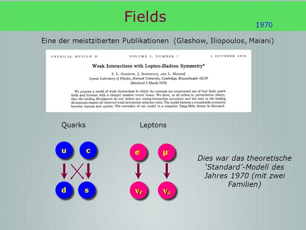 TEILCHENSPEKTRUM Das J/psi Teilchen lebte sehr lange (~10 -20 sec).
